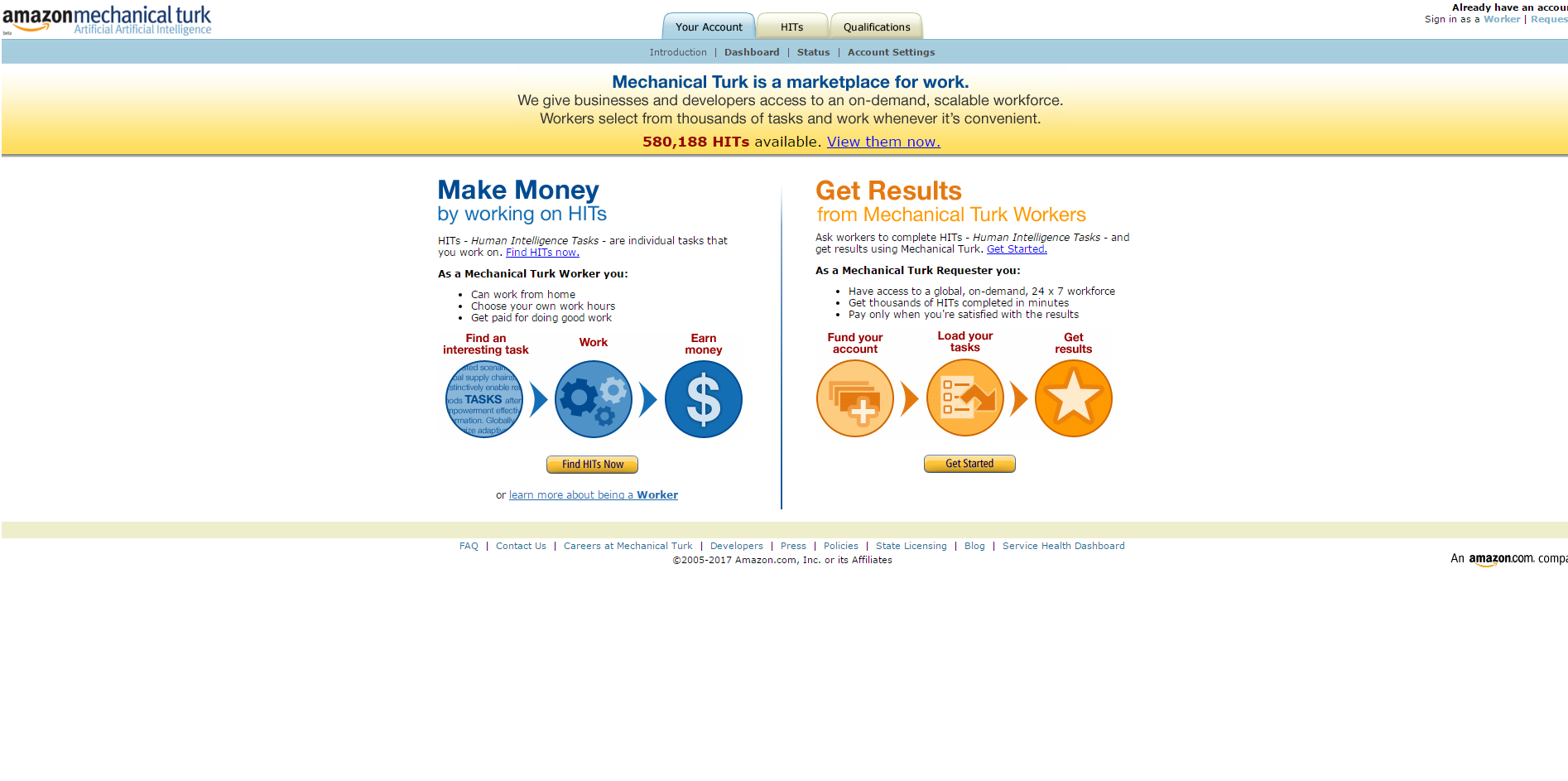 freelance websites amazon mechanical turk