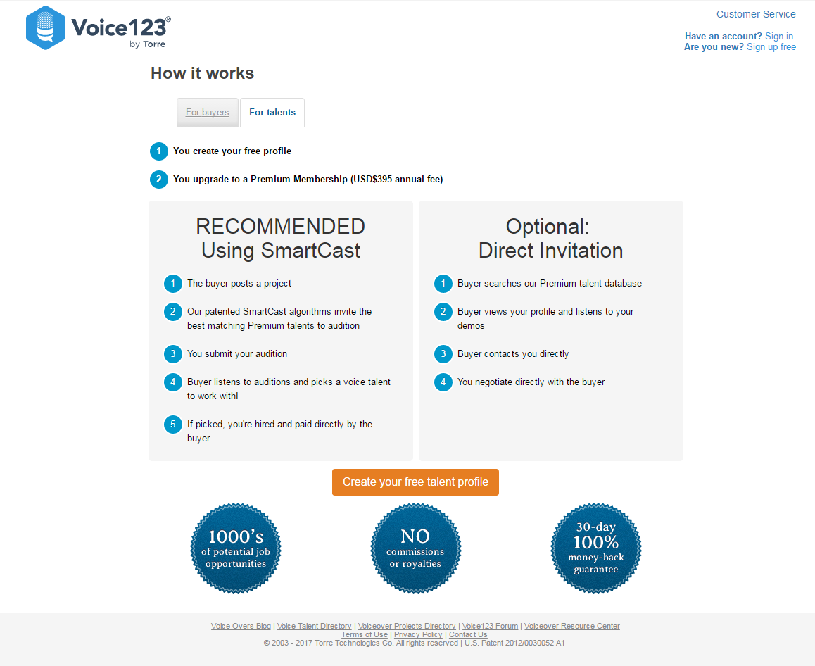 freelance websites voice123