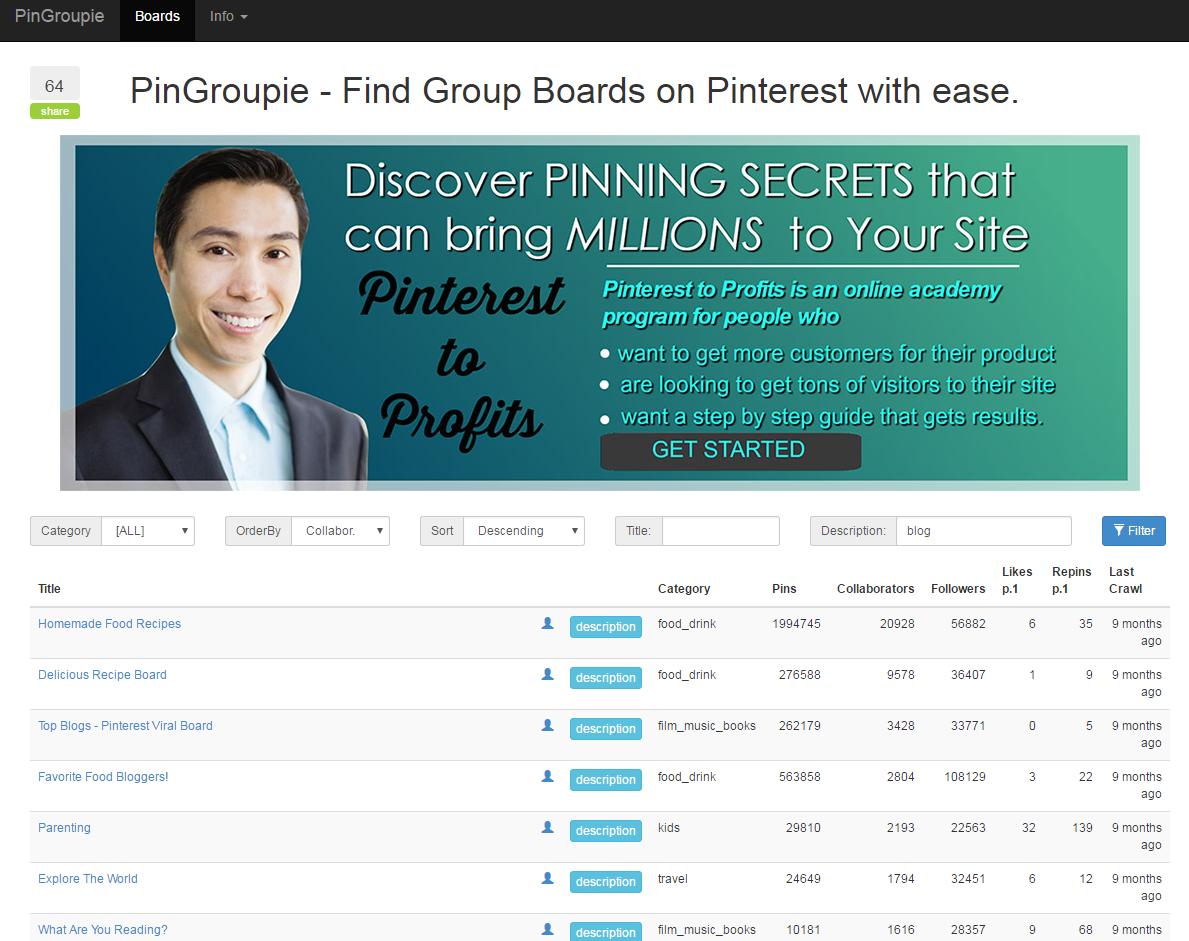 pingroupie blogging groups