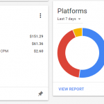 how much can you make with adsense if you have 100,000 monthly page views