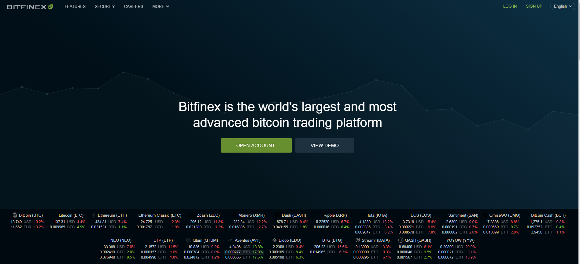 bitcoin exchange - bitfinex