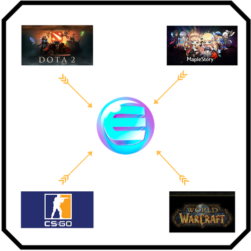 what is enjin coin