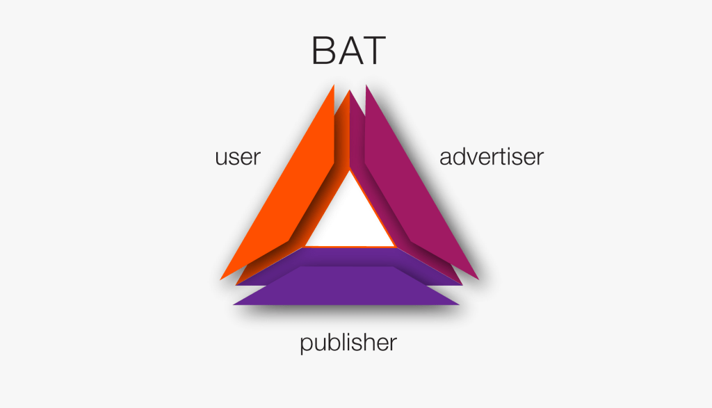 bat - altcoin to buy in may 2018